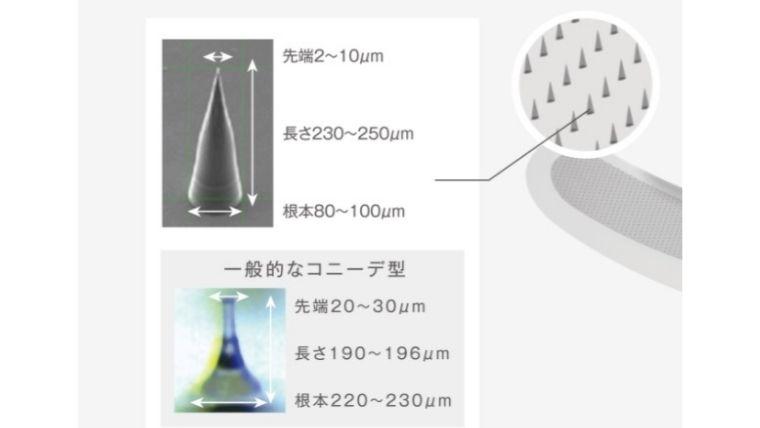 メディリフト3dマイクロフィラー 針形状