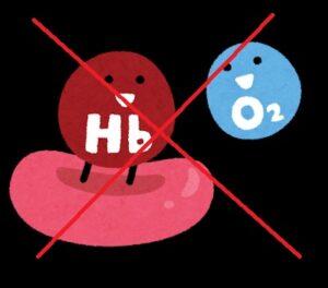 ヘモグロビンと酸素